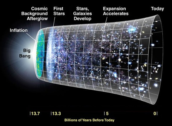 physics | REB Research Blog