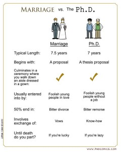 Phd comics thesis marriage