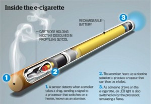 Inside an e-cigarette