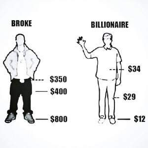 Every rich person spends less than he earns. If you aspire to be rich, spend less on clothes than you can afford.