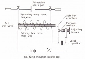 Basic Tesla coil. A switch set off by magnetization of the iron core insures resonant frequency operation.